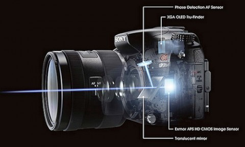 The SLT technology of Sony a99