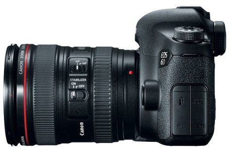 The lens of the EOS 6D